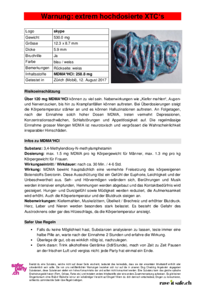 Ecstasydata Test Details Result 5637 Skype 5637